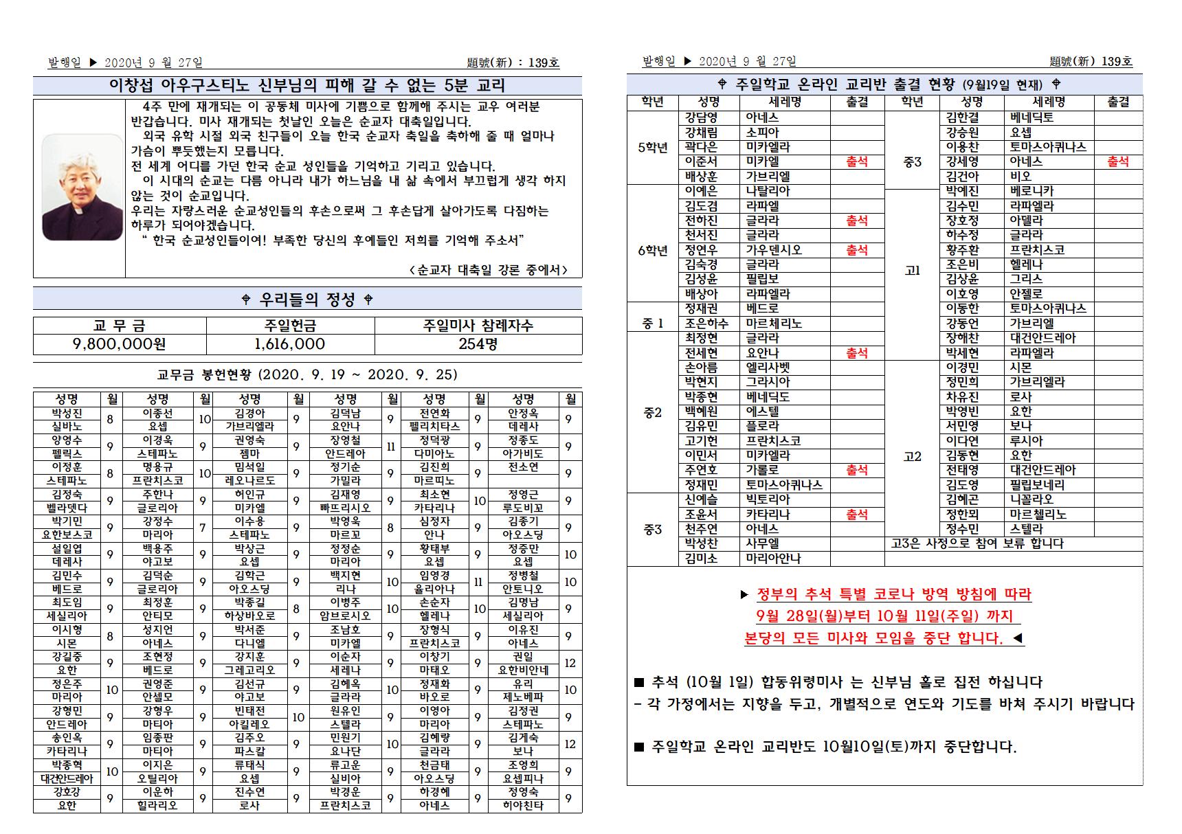 연중제26주일(2020년9월27일)002.png